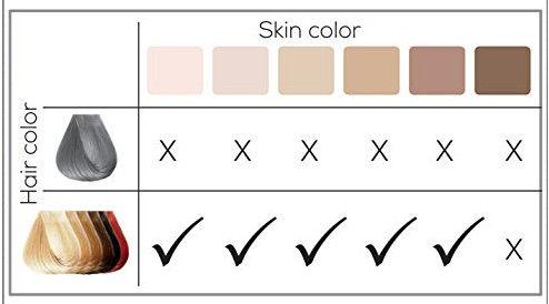 Прибор световой эпиляции Beurer IPL 5500 Pure Skin Pro
